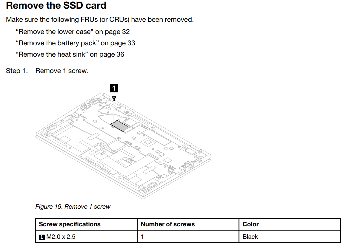 screenshot of the lenovo 14w 81mq laptop repair manual